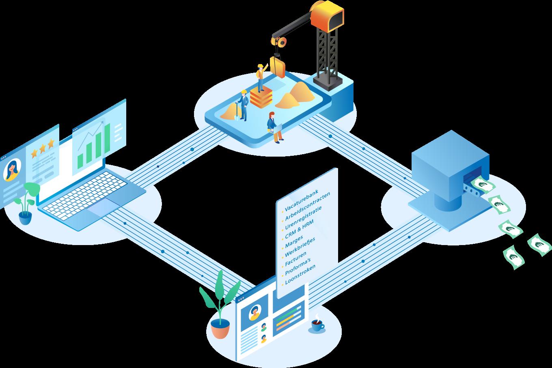 Paydia, flex platform, Paydia illustratie, flexpedia, flex oplossingen, flex pakketten